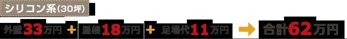 シリコン系(30坪)「外壁33万円」+「屋根18万円」+「足場代11万円」=合計62万円